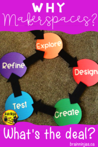 Help your students work through the design process with this simple bulletin board set you cab use in your makerspace or classroom. #STEM #STEAM #makerspace