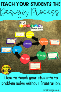 The Design Process is a system of problem solving you can use with your students in your #makerspace or classroom. #problemsolving #designthinking