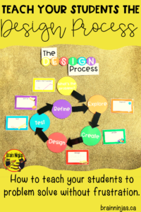 The Design Process is a system of problem solving you can use with your students in your #makerspace or classroom. #problemsolving #designthinking Get this bulletin board set you can use in your classroom.