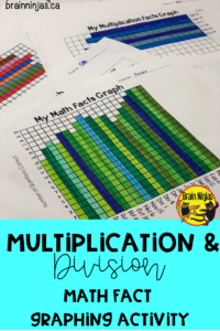 This set helps students practice their multiplication fluency for numbers up to 9 x 9 = 81. And they graph and track their own progress without the pressure of timed drills! Check it out! #multiplicationstrategies #timestables