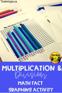 This set helps students practice their multiplication fluency for numbers up to 7 x 7 = 49. And they graph and track their own progress without the pressure of timed drills! Check it out! #multiplicationstrategies #timestables