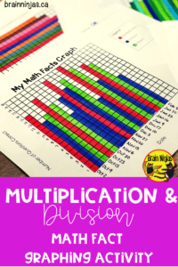 This set helps students practice their multiplication fluency for numbers up to 5 x 5 = 25. And they graph and track their own progress without the pressure of timed drills! Check it out! #multiplicationstrategies #timestables