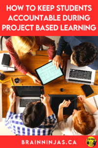 Does project based learning fall apart in your upper elementary classroom because you don't know how to keep kids accountable? Do they get to the end with nothing to show for it? It your classroom a hot mess and you have no idea where each student is in their project?  These classroom management strategies will help you get the most out of project based learning in your classroom without the stress and strife. Come take a look and get some practical tools you can use right away.